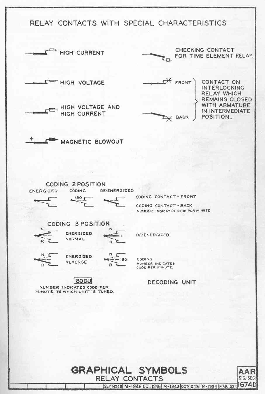 Circuit Nomenclature Symbols Electrical Relay Pdf