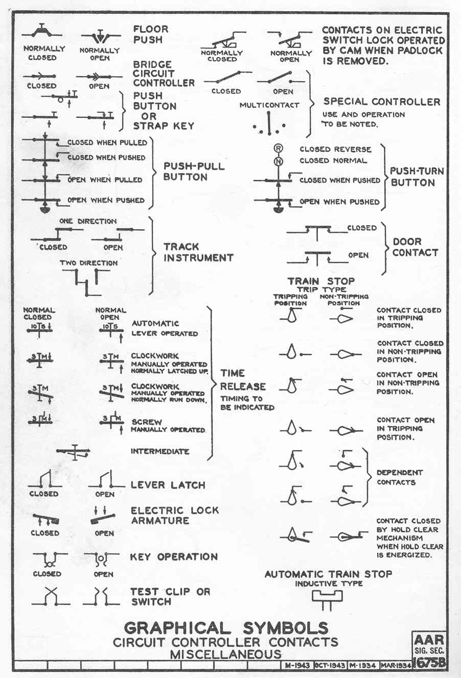 Electrical Wiring Symbol Definitions - DIY Wiring Diagrams •
