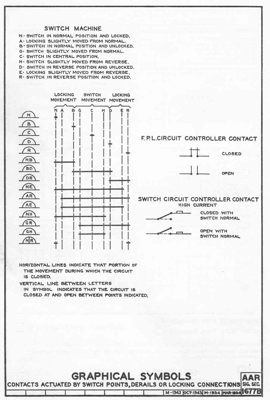 Circuit Nomenclature Symbols Ac Track Wiring Diagram Contacts Actuated By Switch Points Derails Or Locking Connections