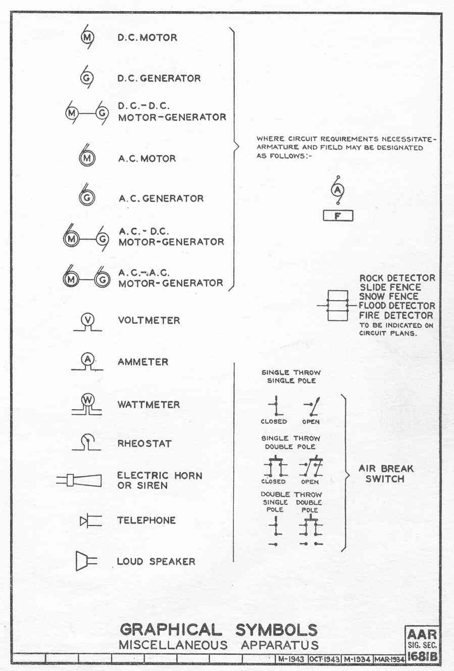 Circuit Nomenclature Symbols Wiring Diagram Key Other Electrical Schematic