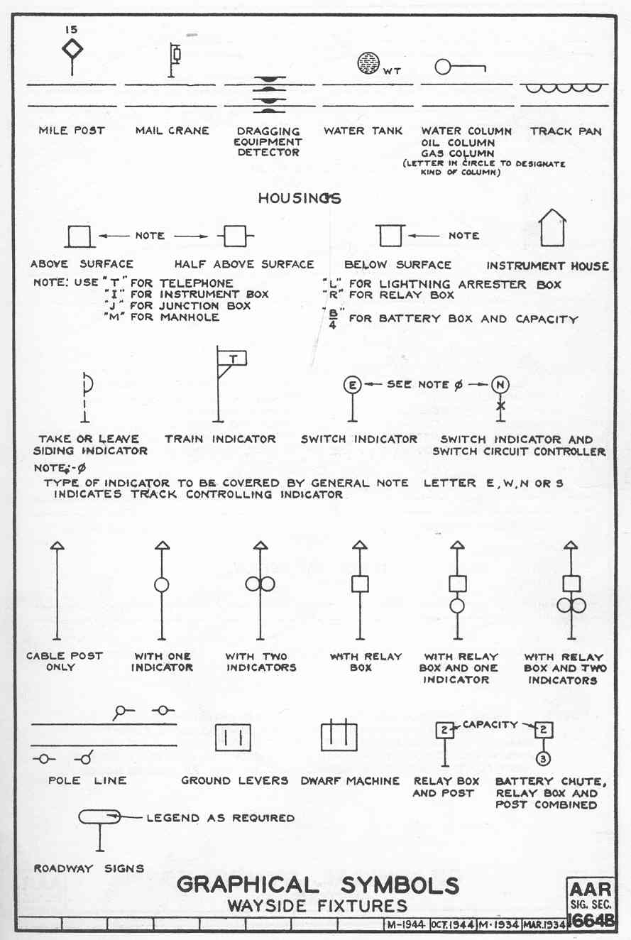 Clr Standards Cover Sheet moreover Px Thumbnail additionally Ship System besides Gallon Frac Tank Schematic also Fire Rated Cable Picture. on electrical schematic drawings